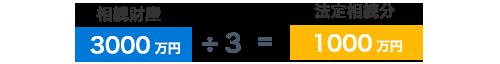 寄与分の計算方法